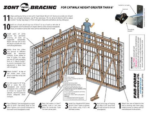 Fab Form Zont Bracing System Horizontal Vertical