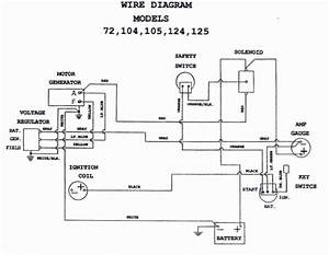 Ltx 1040 Cub Cadet Wiring Diagram Wiring Diagram