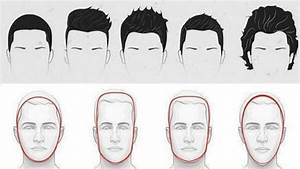 Appropriate Hairstyle For Your Face Shape - HairStyles
