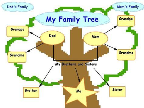 how to draw a family tree template family tree on family tree templates family trees and preschool family