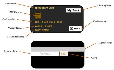 $1.00 maximum transfer amount per transaction: 32. PI — Credit & Debit Cards - Auth-n-Capture - Medium