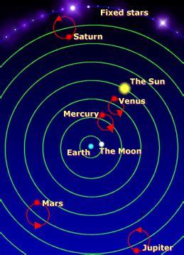 The Rise Fall Pluto Bob Alien Tour