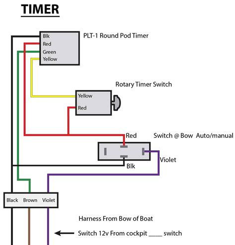 Up Bypas Switch Wiring Diagram ups maintenance bypass switch wiring diagram gallery