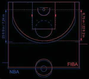 diagram: Nba Basketball Court Diagram