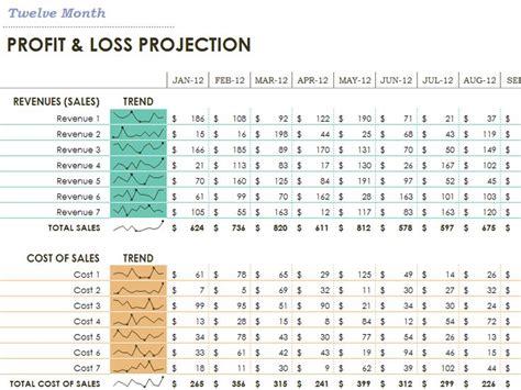 profit loss statement templates  microcharts