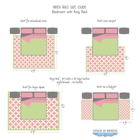 Rug Dimensions by Area Rug Size Guide King Bed Flickr Photo
