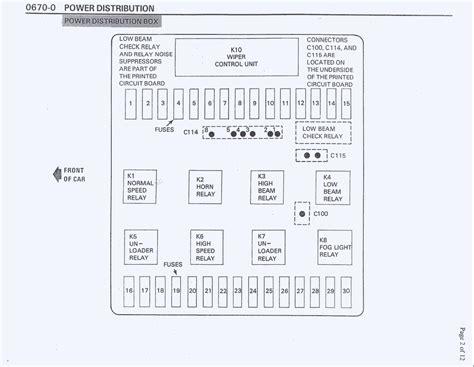 Fuse Diagram by E30 M3 Fuse Box Diagram