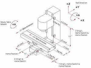 what is a cnc machine and what is its working principle With cnccircuit