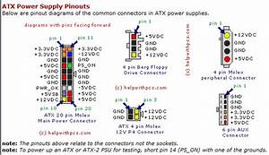 Power Supply Options For Z220 - Hp Support Forum