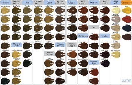 rusk hair color chart rusk deepshine color chart purple hair idea with