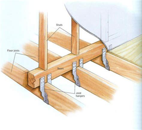 installing ceiling joist hangers load bearing wall opinion