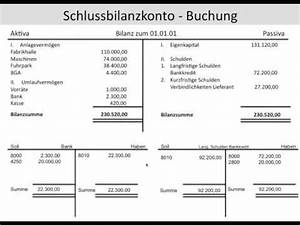 Guv Rechnung Beispiel : muster gewinn und verlustrechnung ~ Haus.voiturepedia.club Haus und Dekorationen