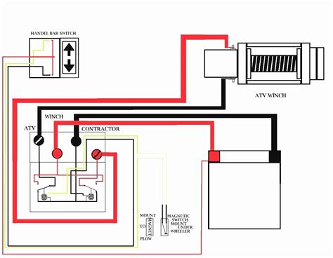 mile marker winch wiring diagram mile marker winch