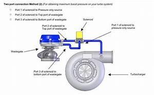 Turbo Waste Gate Solenoid Boost Pressure Vacuum Lines