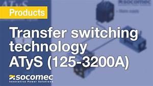 Transfer Switching Technology By Socomec  U2013 Atys  125