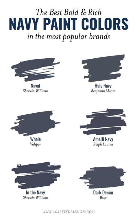 the best navy paint colors in different brands