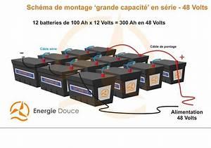 Batterie En Serie : kit hybride complet solaire et olien 4 000 8 500 wh tr s haute puissance ~ Medecine-chirurgie-esthetiques.com Avis de Voitures