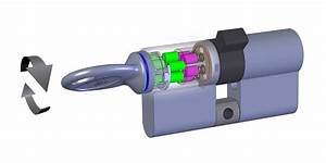 Cylindre De Sécurité : nouveau cylindre de s curit le cylindre magn tique cism ~ Edinachiropracticcenter.com Idées de Décoration