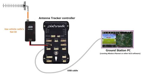 Can You Add A Usb To A Car Stereo - connecting with gcs antennatracker documentation