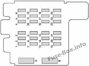 Fuse Box Diagram Chevrolet Astro  1996