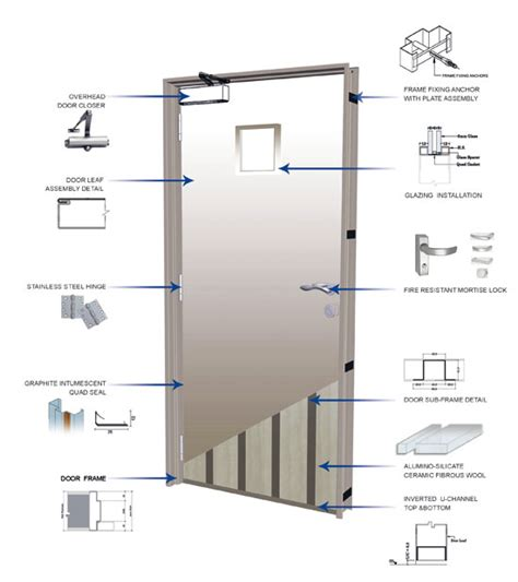 dependable fire protection  fire door inspection