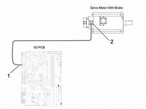 Sigma 5 - Axis Servo Motor And Cables