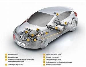 Voiture Hybride Rechargeable Renault : renault captur 2 premi res r v lations sur le nouveau captur 2020 photo 6 l 39 argus ~ Medecine-chirurgie-esthetiques.com Avis de Voitures