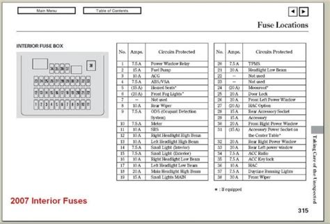 2000 Honda Crv Fuse Box by Honda Crv Fuse Box Fuse Box And Wiring Diagram