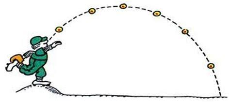 Projectile Motion Physics Baseball