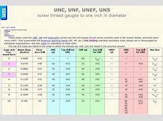 UNC, UNF, UNEF, UNS 나사 규격 비교표