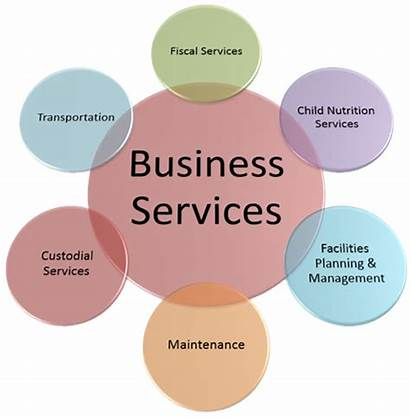Services Types Business Nature Examples Departments Facilities