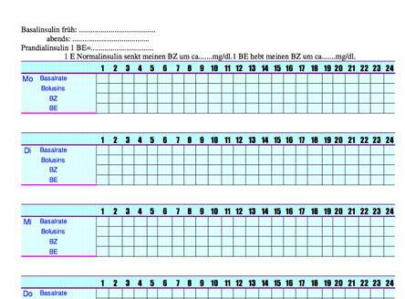 kalender zum eisprung berechnen kostenlos