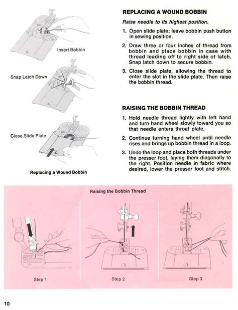 singer  sewing machine threading diagram