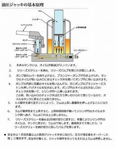 Manual Hydraulic Jack Diagram