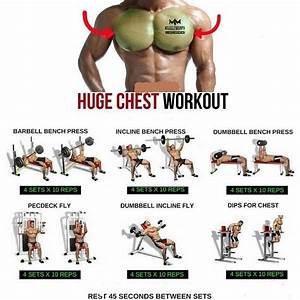 Chest  Chestworkouttips