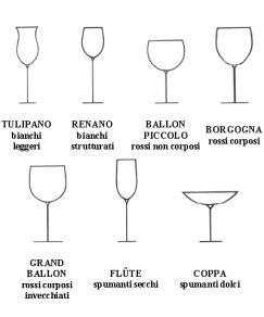 tipologie di bicchieri catering banqueting la mise en place perfetta