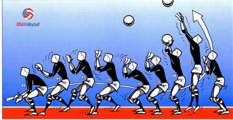 teknik dasar permainan bola voli beserta gambarnya lengkap