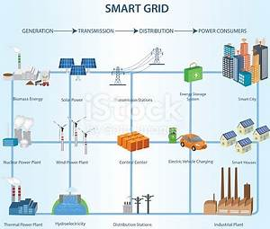 Transmission And Distribution Smart Grid Structure Within ...