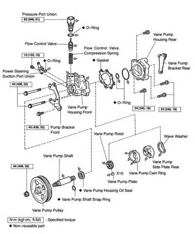 watch more like 1974 gto wiring diagram 1974 gto wiring diagram also 1967 camaro windshield wiper motor wiring