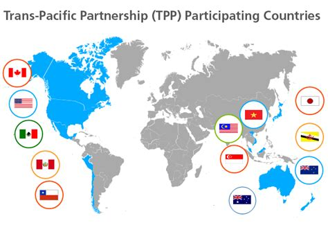 finalizing  trans pacific partnership tpp descartes