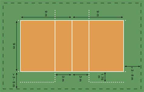 gambar ukuran skema lapangan atletik olah raga lengkap