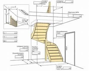 Calcul Escalier Quart Tournant : calcul escalier quart tournant inspiration de d coration ~ Melissatoandfro.com Idées de Décoration