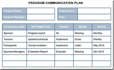 program plan template communications plan template peerpex