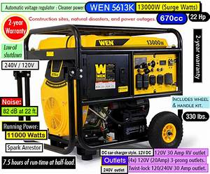 Best Generator For The Money
