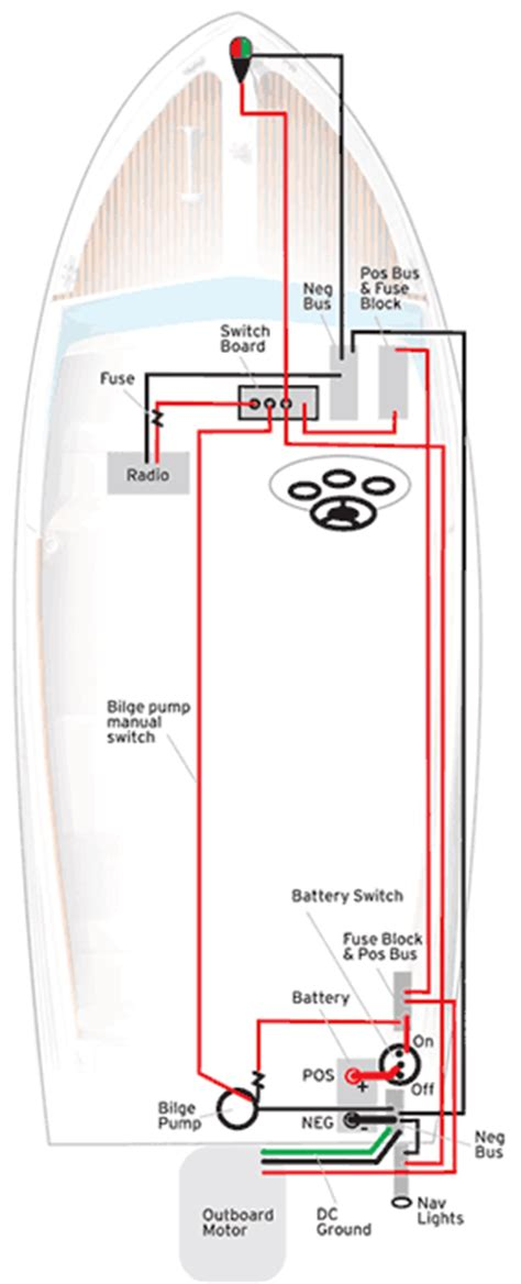 12v Boat Wiring Diagram by Create Your Own Wiring Diagram Boatus Magazine