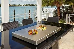 Teppan Yaki Grill : teppanyaki grill with griddle for residential pros ~ Buech-reservation.com Haus und Dekorationen