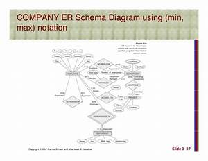 Database Design Using Entityrelationship Diagrams