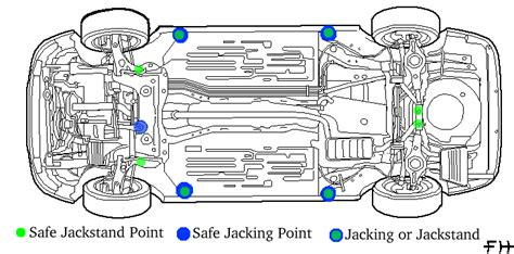 proper jack stand placement locations ford focus forum