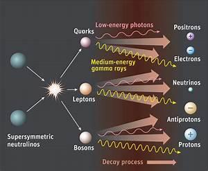 NASA - Dark Matter