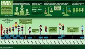 Pediatricians make less but happier than surgeons | MD ...